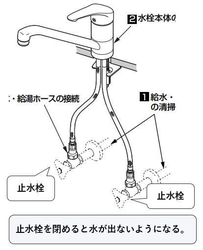 シングルレバー混合水栓の取り外し方法 止水栓を閉める